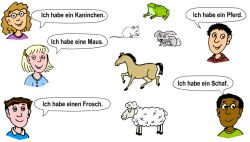 languages-online-animals-german.jpg
